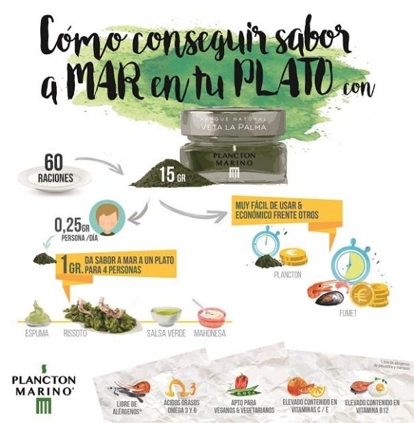 plancton_marino_cuanto_cuesta2